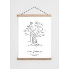 Livets træ plakat - fødselsdag