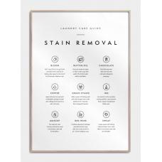 Vaskeguide plakat - Stain removal, M (50x70, B2)