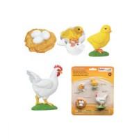 Kyllingens liv